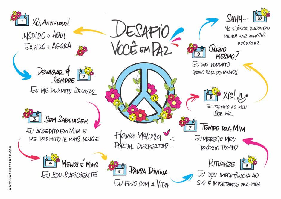 Mapa-Mrntal-Desafio-Voce-em-Paz-Nath-Rezende-p